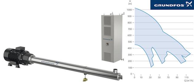 La gamme Grundfos BMS hs de modules de surpression est utilisée dans les systèmes d'osmose inversée pour le désalement de l'eau de mer et l' ultrafiltration - Courbes de performance.