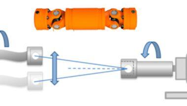 Transmission à Cardan pour pompes à vis excentrée