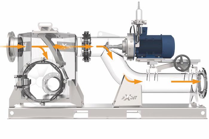 Wangen X-TRACT, de beste manier om vreemde deeltjes uit vloeistoffen te verwijderen.